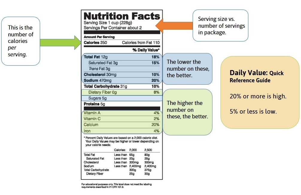 nutrition-labels-decoded_47311-2